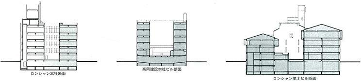 日本電通建設本社ビル